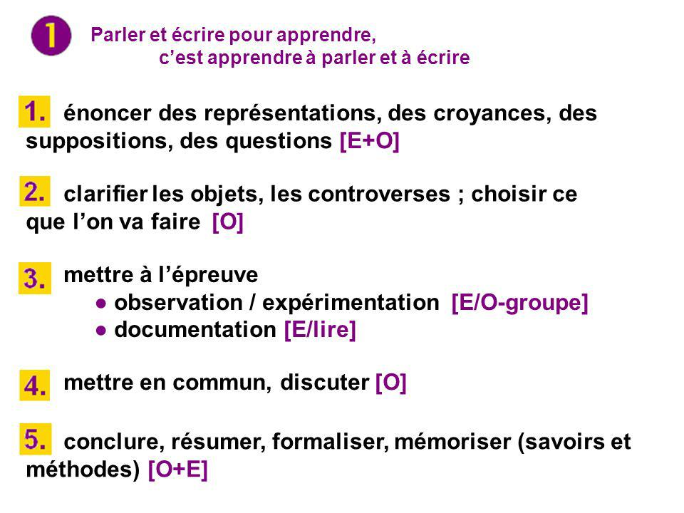 ● observation / expérimentation [E/O-groupe] ● documentation [E/lire]